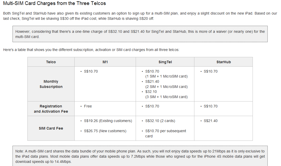 Apple iPad Prices and Data Plan from Singapore 3 Telcos | Be