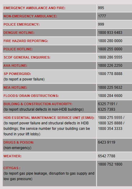 emergency contacts list