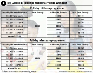 child infant care subsidy