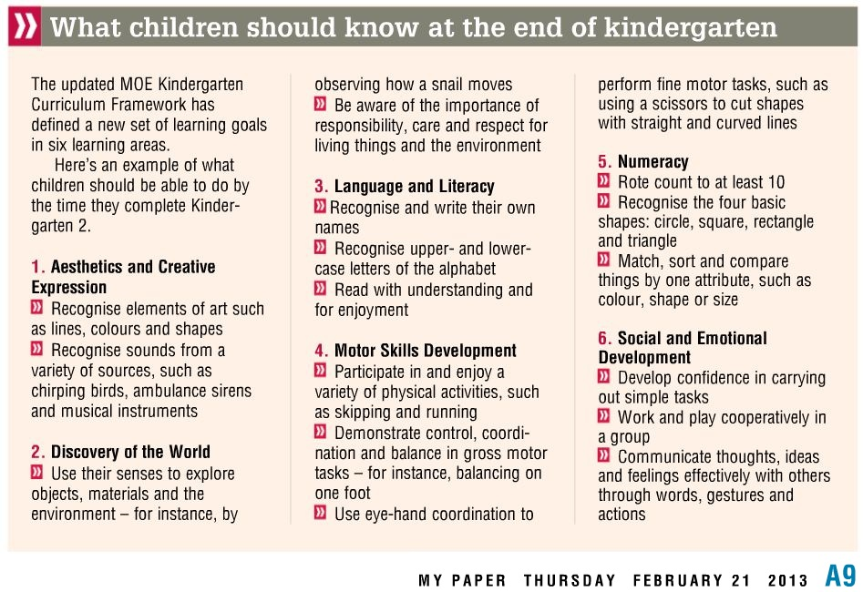 kindergarten curriculum essay I was recently asked to review a popular preschool curriculum that comes with a big box of thematic units, including lists of words and key concepts that children are supposed to master one.