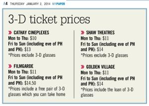 3D ticket prices