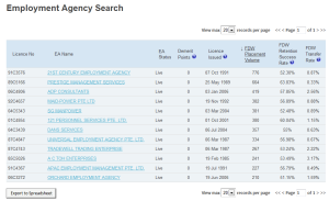 Employment Agency Ranking