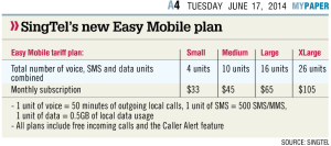 singtel easy mobile plan