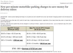 per-minute motorbike parking