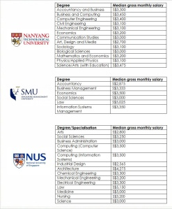 university-pay-table-data