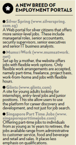 jobs portals