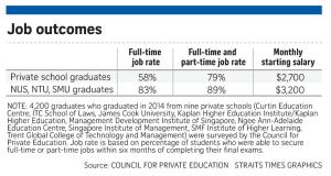 job-outcomes
