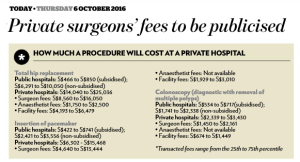 private-surgeons-fees